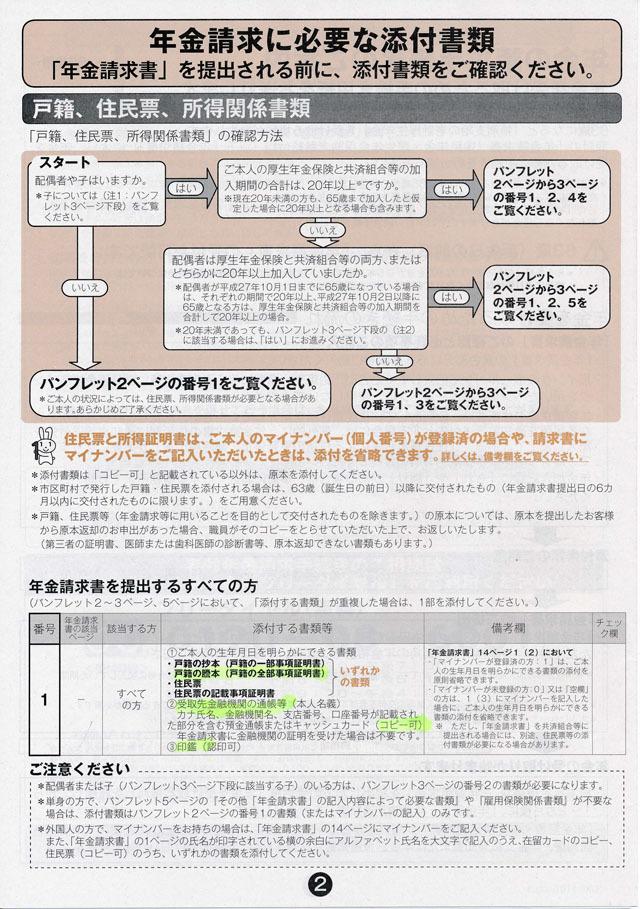 年金請求に必要な添付書類 (1).jpg