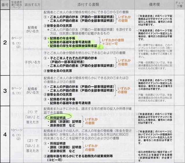 年金請求に必要な添付書類 (2).jpg