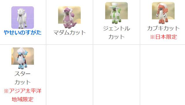 日本で入手できるトリミアンのフォルム.jpg