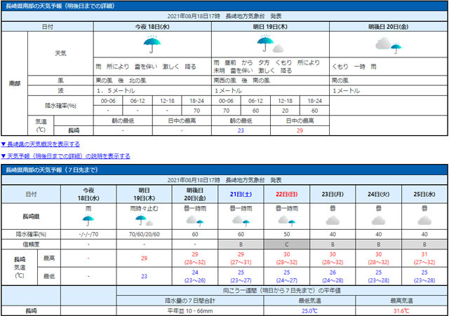 長崎県南部の天気予報.jpg