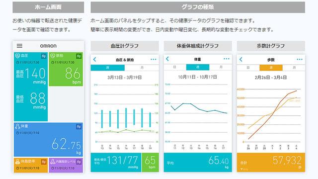OMRON 健康支援サービス (2).jpg